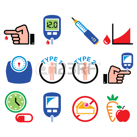 Diabetes Clipart Free