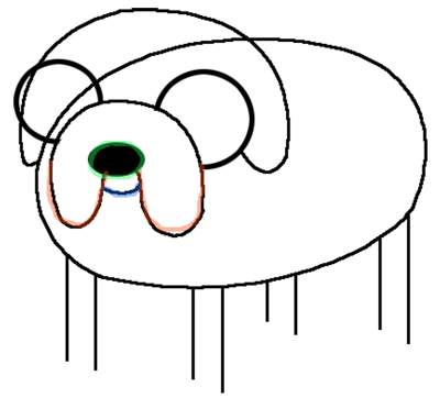 400x362 How To Draw Jake The Dog From Adventure Time On Cartoon Network