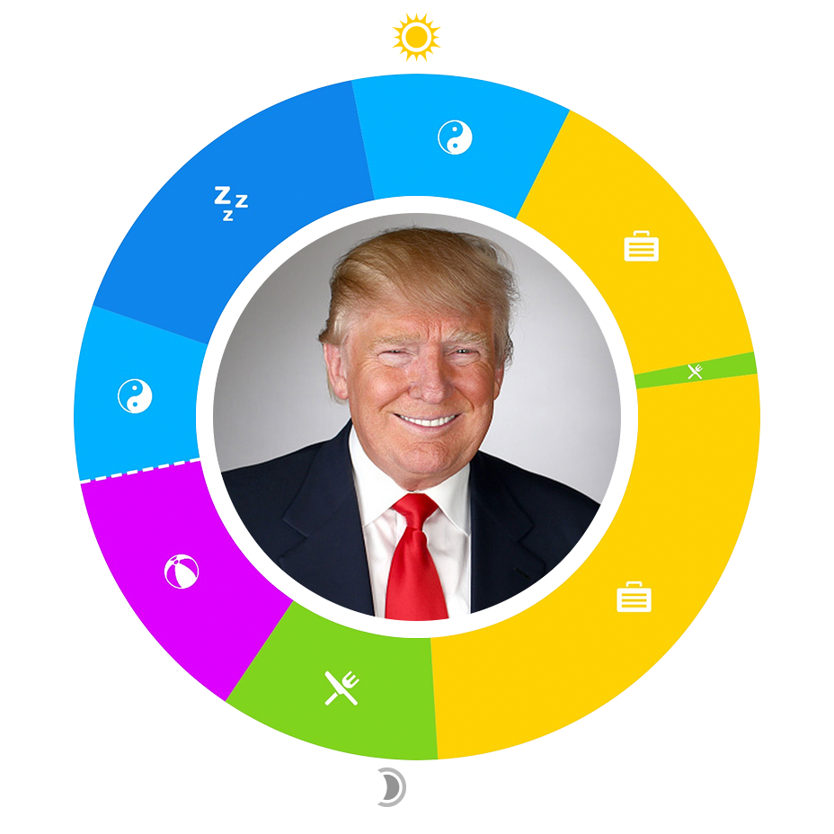 928x928 Owaves Day In The Life Donald Trump