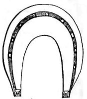 175x198 Horse Shoes Horse Shoeing Their Origin, History, Uses,