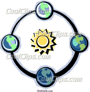 300x305 Earth Rotating Around The Sun Clip Art