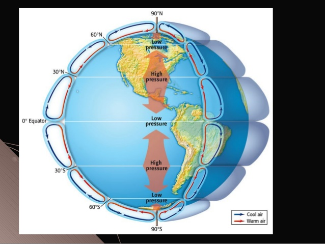 638x479 Earth Science Ch19 Winds