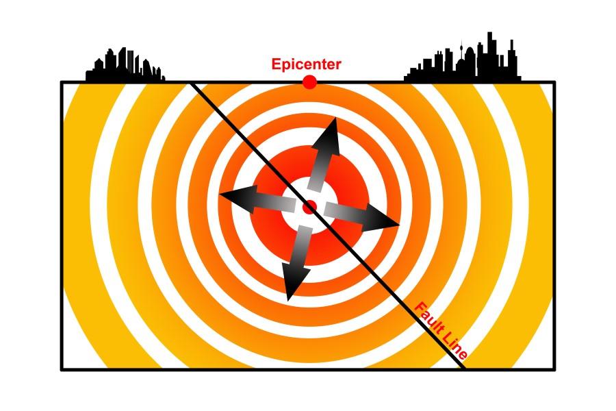 900x600 What Is An Earthquake Wonderopolis