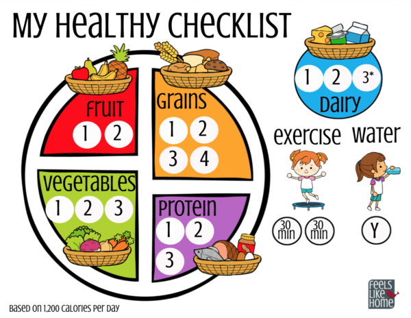 Eat Healthy Clipart Free Download On Clipartmag