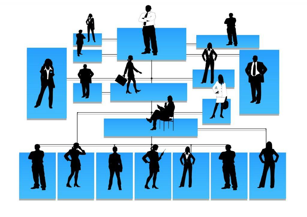 1024x723 Effective Communication Through Company Organization Gtm Business