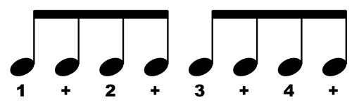 510x150 Rhythm Basics Understanding Eighth Notes Craig Bassett