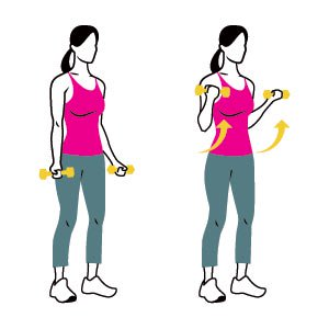 300x300 Arm Exercises For Women Get Sleek, Sexy Arms