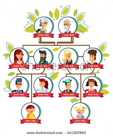 391x470 Asian Clipart Family Tree