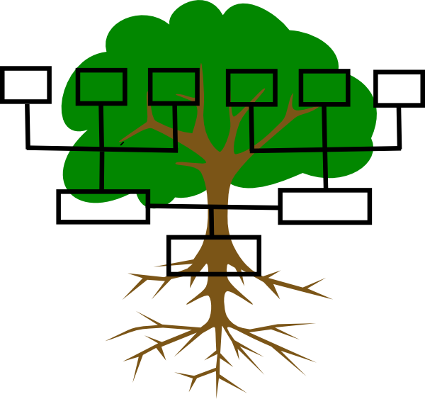 free familytree