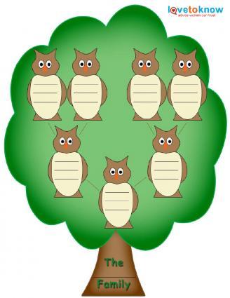 328x425 Genealogy Tree Template