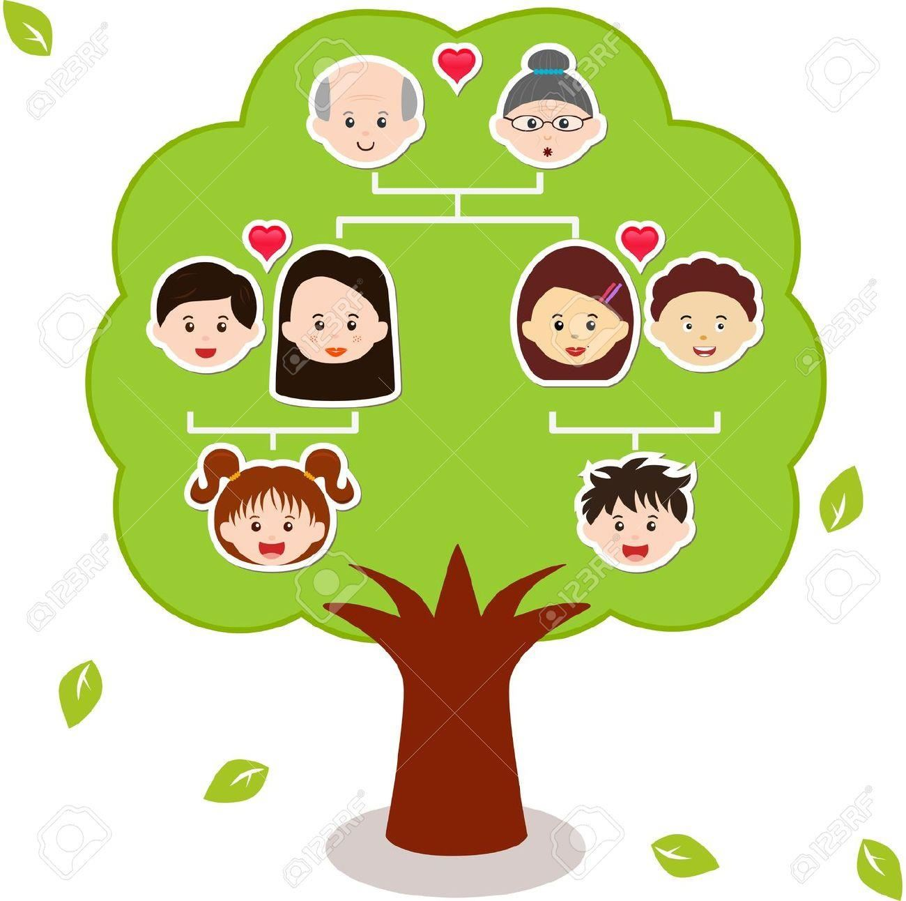 1300x1292 Family Tree Rich Image And Wallpaper