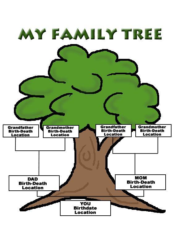 576x792 23 Best Family Tree Images Creative, Genealogy