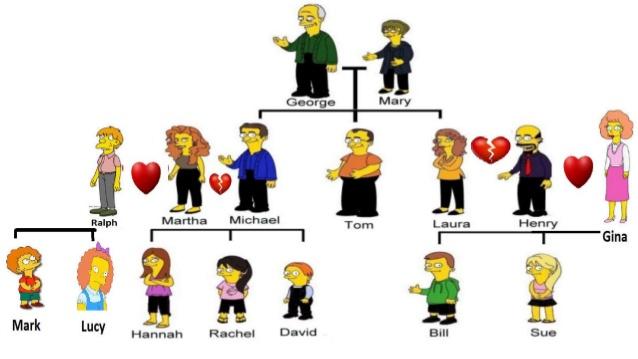 638x359 Extended Family Tree