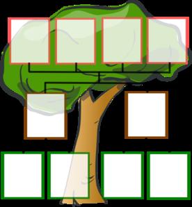 276x298 Family Tree