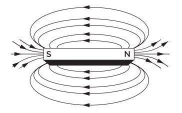 364x226 Magnetism Clipart Magnetic Field