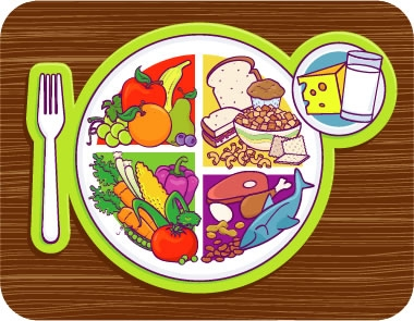 Food Plate Clipart | Free download best Food Plate Clipart ...