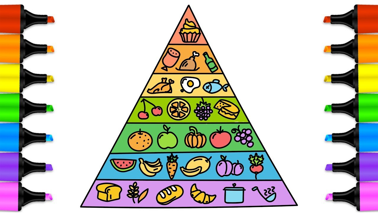 1280x720 Food Pyramid Coloring Page For Kids Educational Videos For Kids