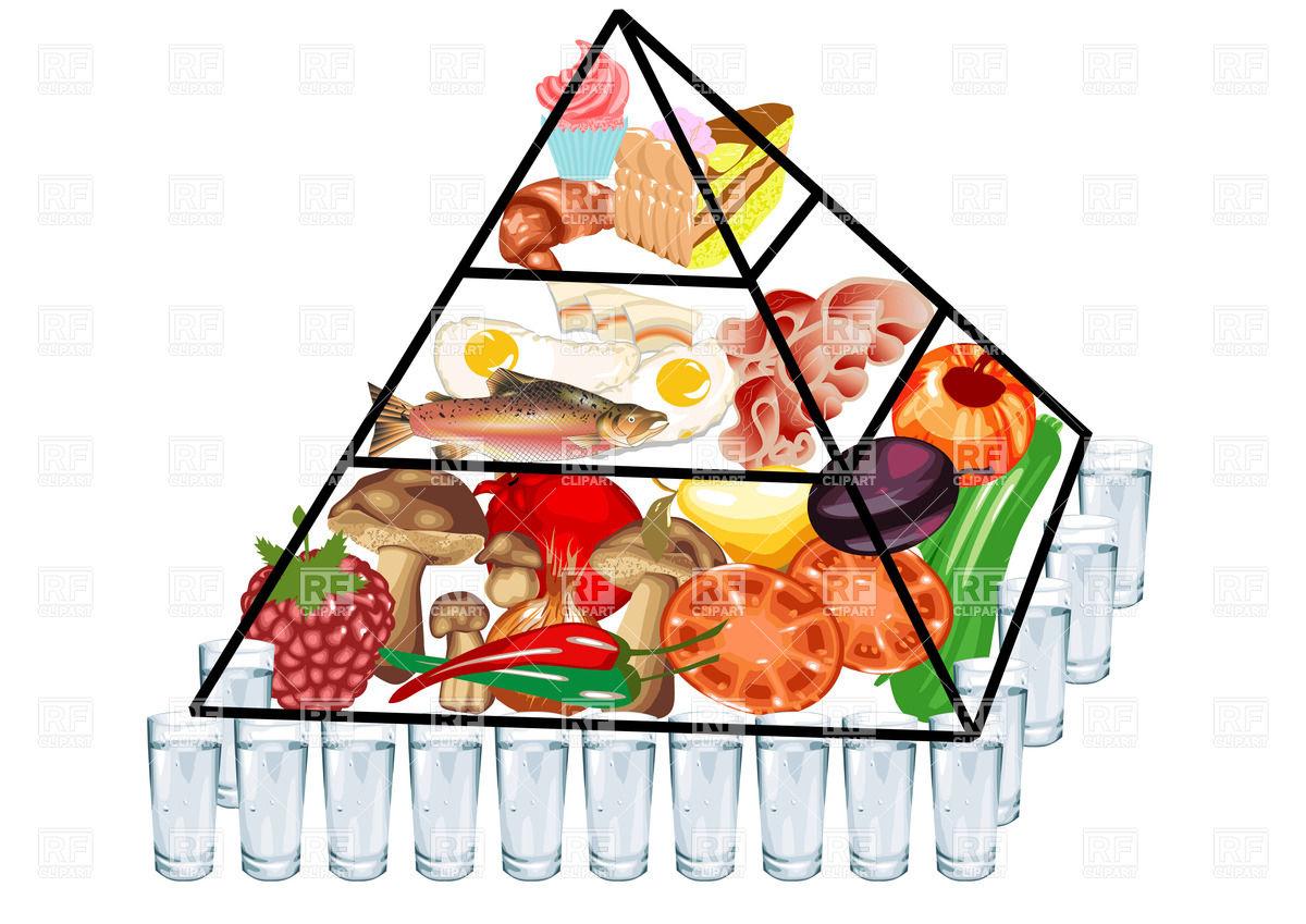 1200x849 Food Pyramid