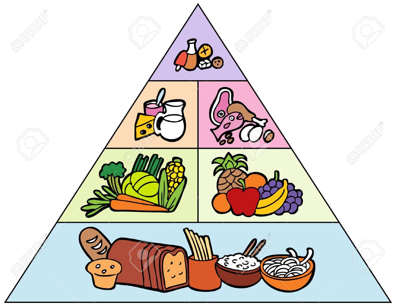 1300x1005 Healthy Food Pyramid Clip Art Cliparts