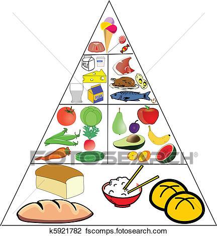 432x470 Clipart Of Foodpyramid K5921782