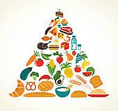 170x160 Food Pyramid Clip Art