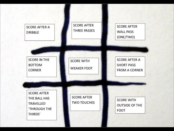 600x450 Gareth Long On Twitter Noughts And Crosses Game Used In