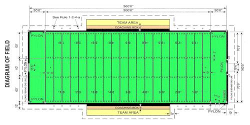 500x250 Cool Girl Tattoos Nfl Football Field Diagram