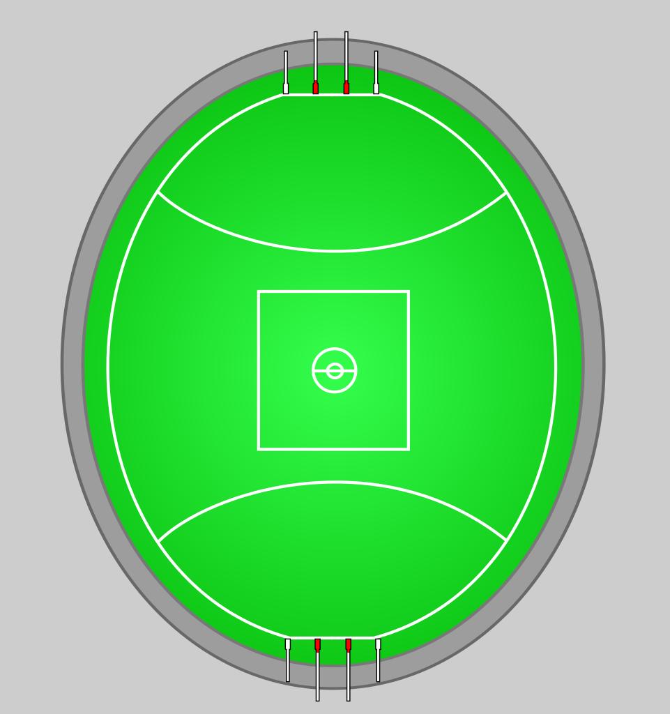 961x1024 Australian Rules Football Explained