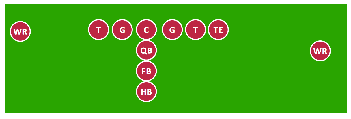 1216x415 Conceptdraw Samples Football