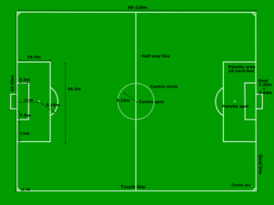 300x225 Football Field Clip Art