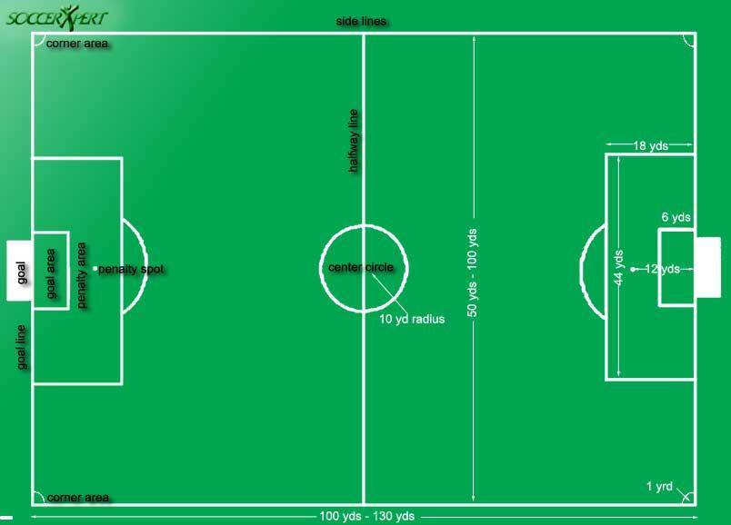 804x578 Soccer Field, Soccer Pitch, Clipart Panda