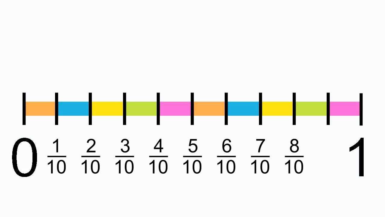 1280x720 Decimal Number Line Clip Art