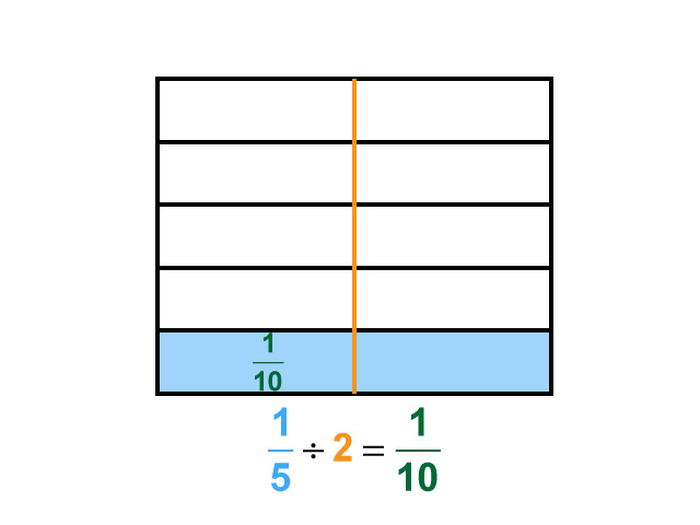 640x480 Math Clip Art Dividing Fractions By Whole Numbers Example 37