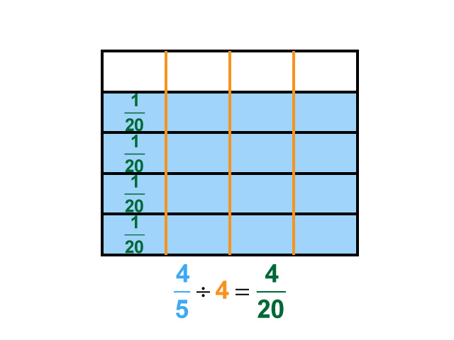 640x480 Math Clip Art Dividing Fractions By Whole Numbers Example 57