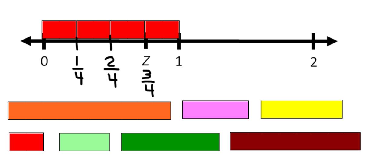 1210x517 Number Line Clip Art