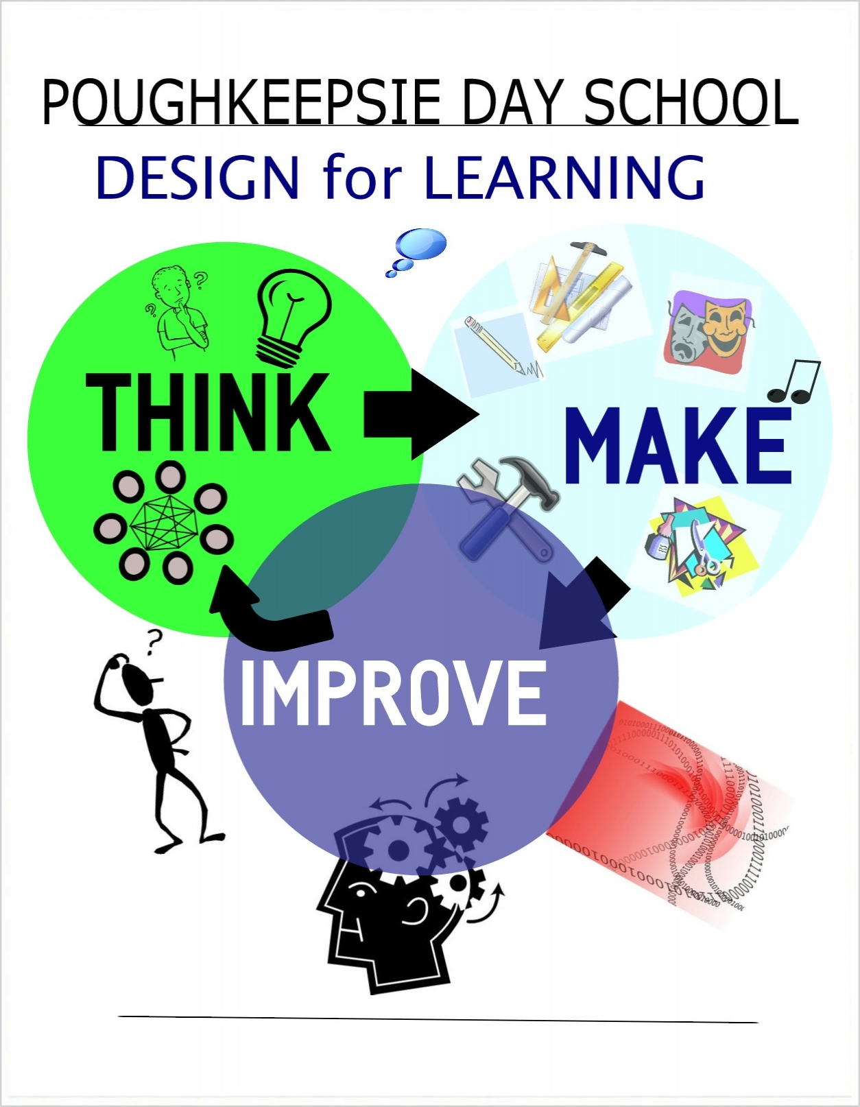 1254x1614 Think And Learn Clipart