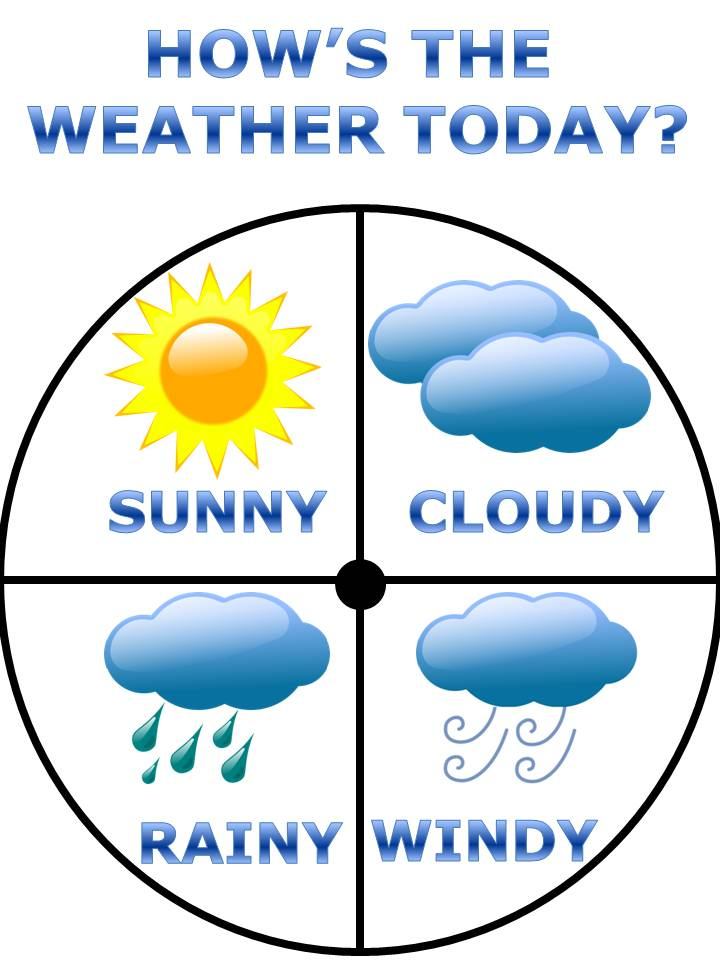 720x960 Weather Clip Art For Teachers For Some Weather Clipart