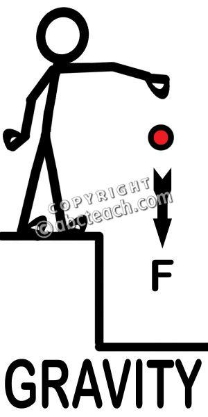 300x600 Force And Motion Clipart