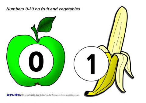 480x339 Free Fruit Teaching Resources And Printables