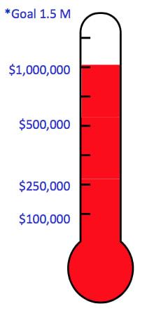 220x444 Fundraising Goals