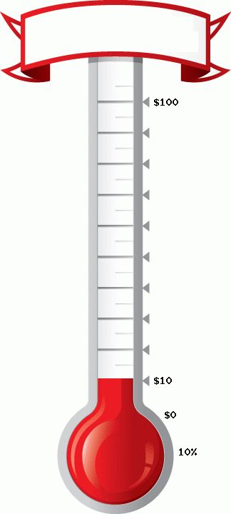 324x720 The Best Goal Thermometer Ideas Fundraiser