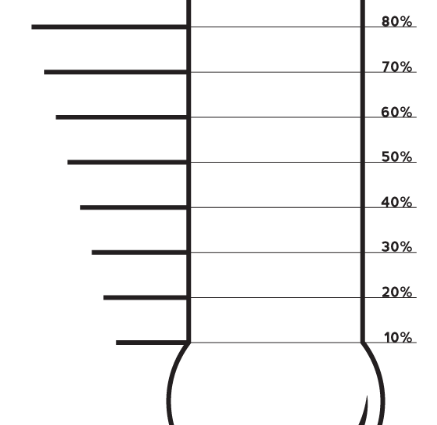 picture about Goal Thermometer Printable identified as Fundraising Thermometer Printable Absolutely free down load easiest