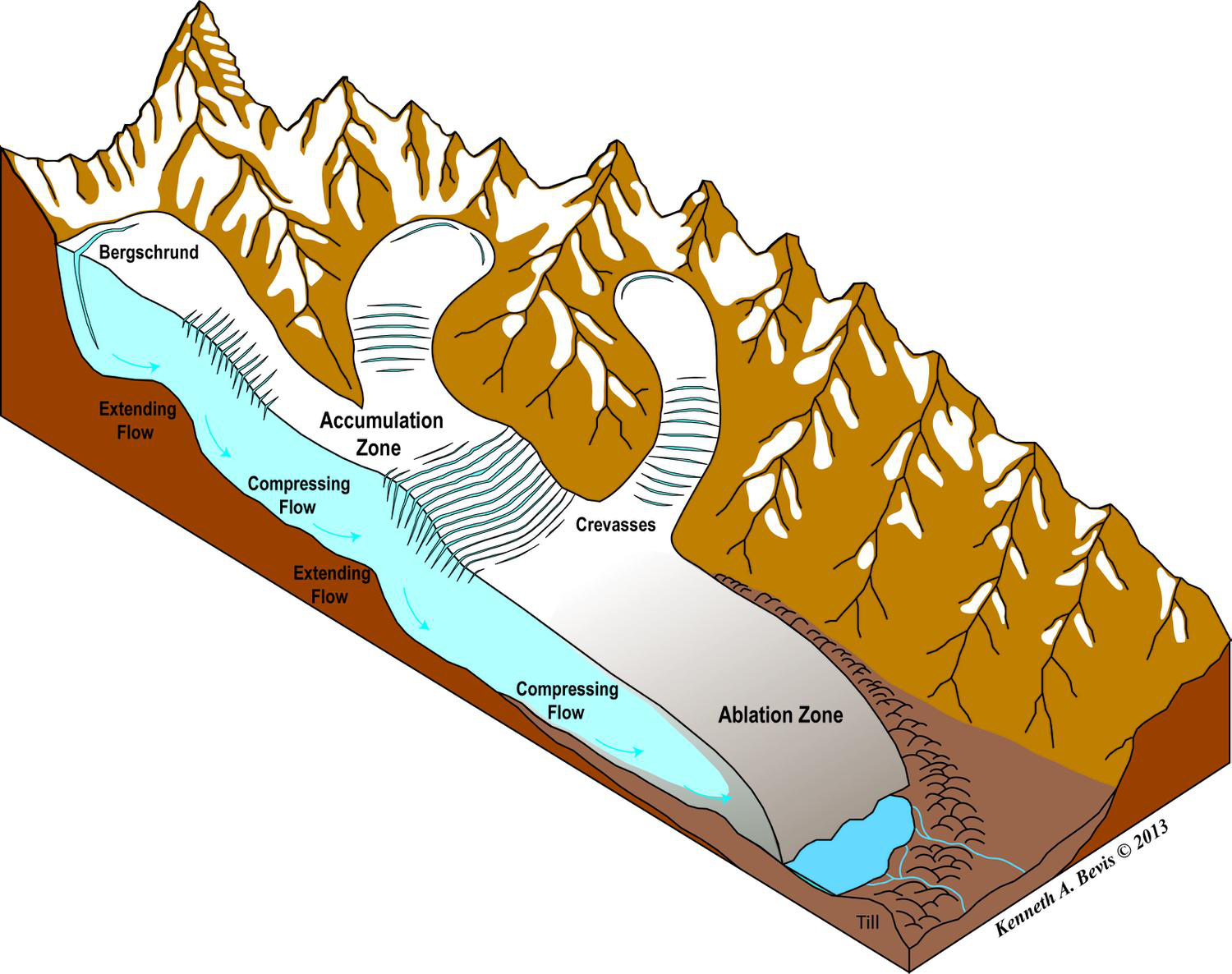 1500x1186 Erosion And Deposition By Glaciers (Lesson 0006)