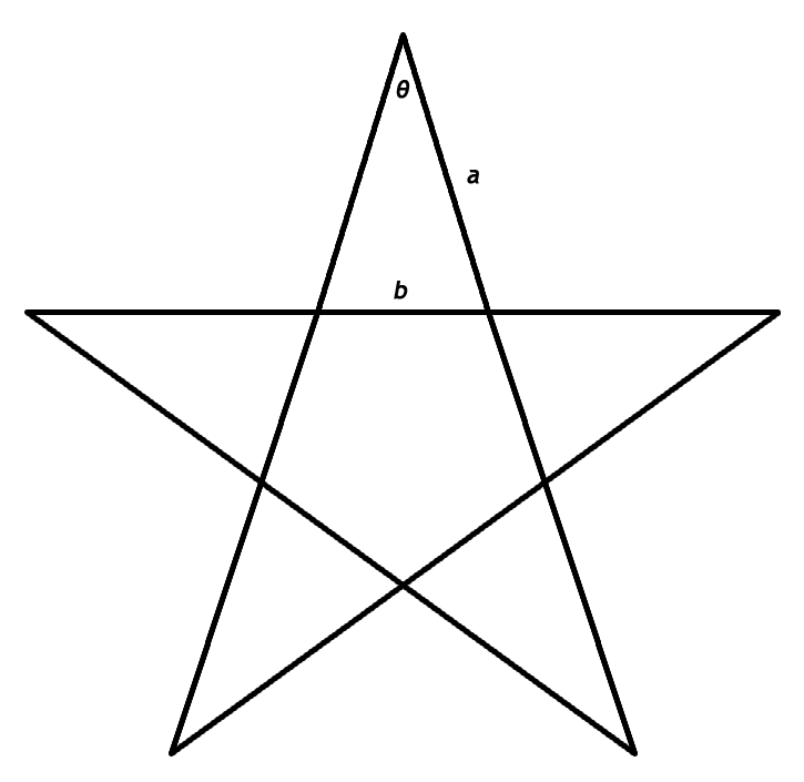 725x705 Filegoldentriangles Pentagram.png