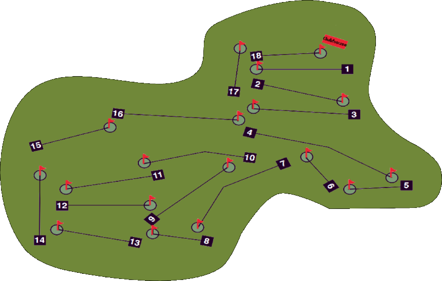 863x550 Course Information Consett And District Golf Club