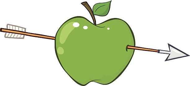612x277 Apple Clipart