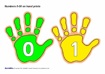 402x284 Numbers On Footprints And Hand Prints Number Classroom Display