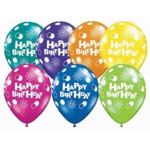 Happy Birthday Balloons Pic