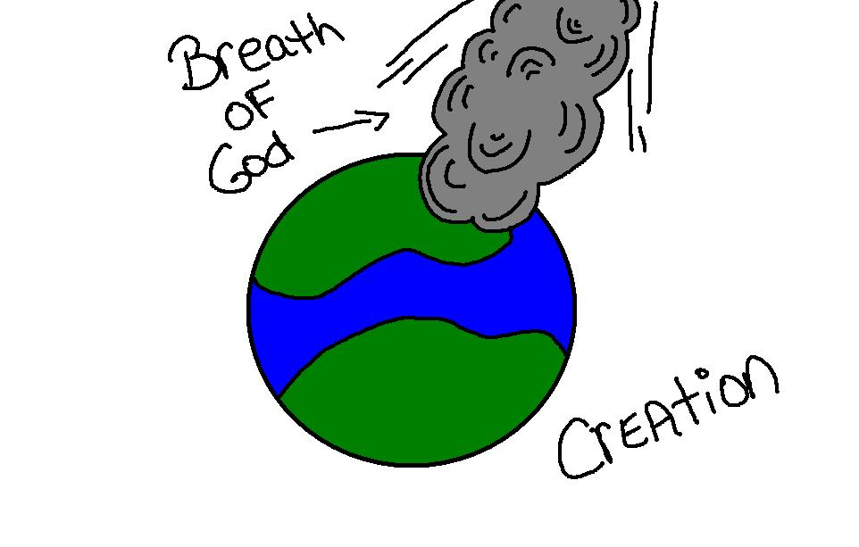 962x613 Heaven Clipart God Creation