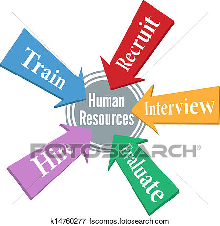 450x461 Clip Art Of Human Resources Employee Hiring People K14760277